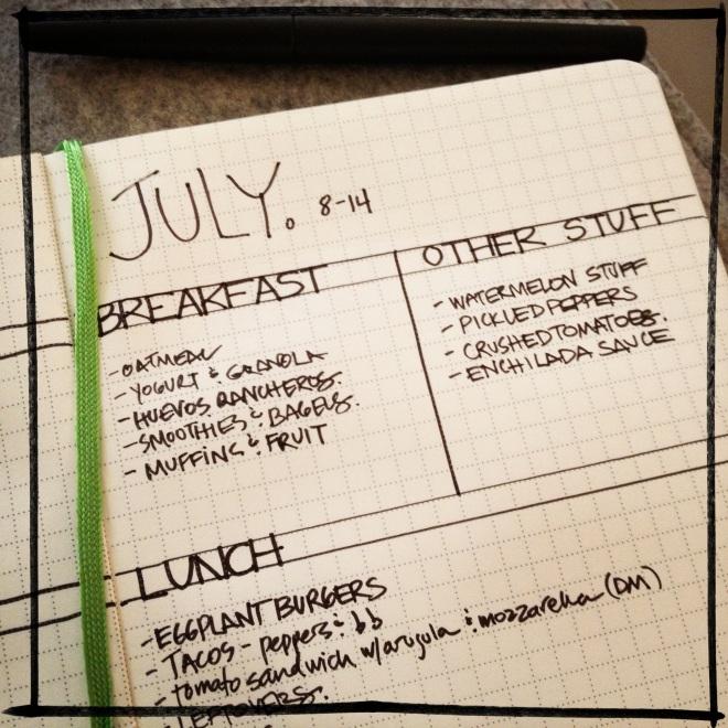 vegetarian meal plan - 7/8/2013 | aneelee.wordpress.com