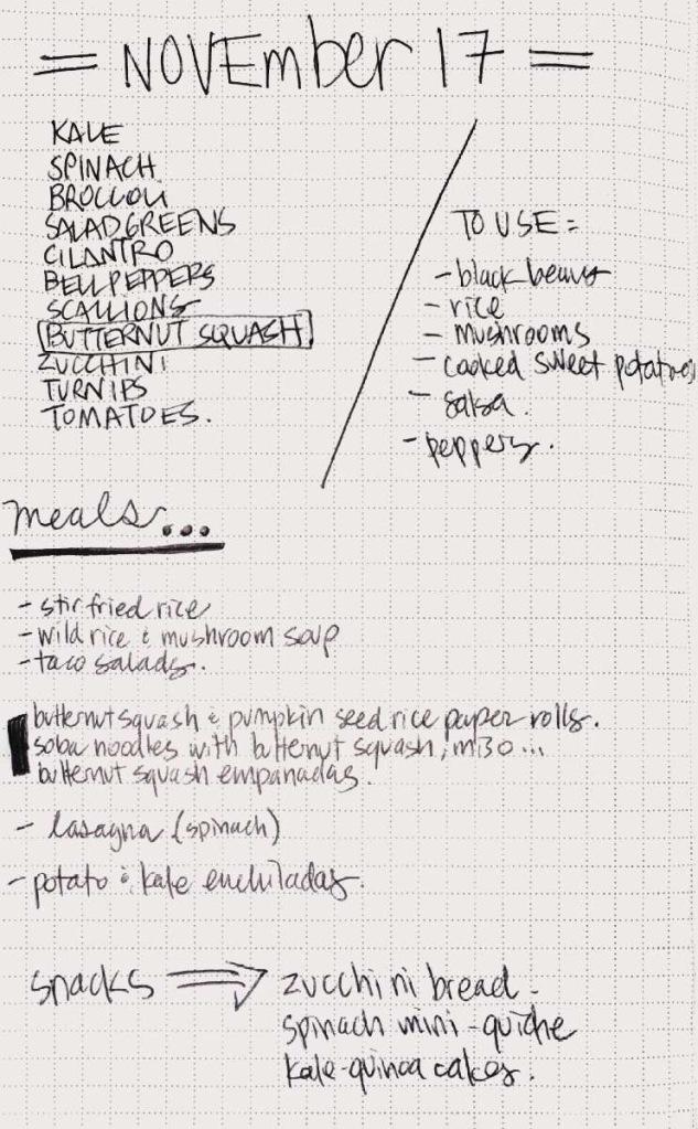 veggie meal plan - 11/17/14 | aneelee.com