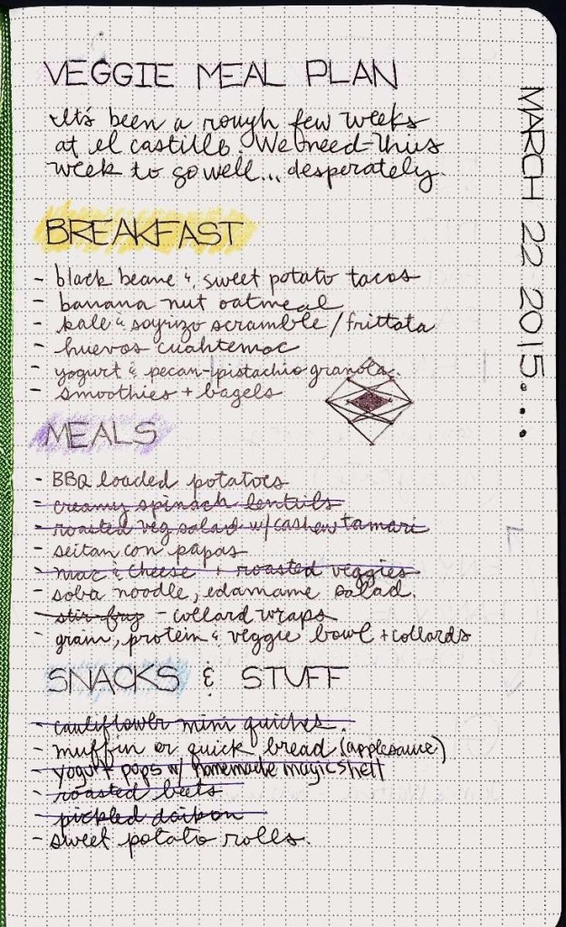 veggie meal plan - 3/25/15 | aneelee.com